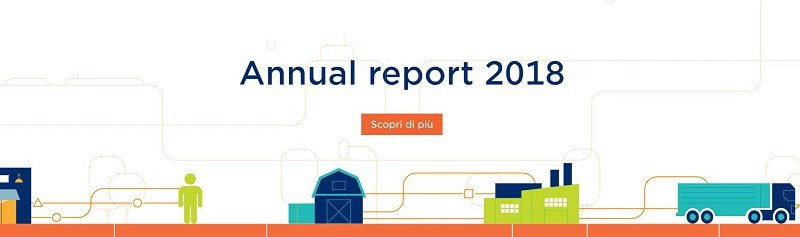 Vai al sito dell'Annual report 2018 di GS1 Italy